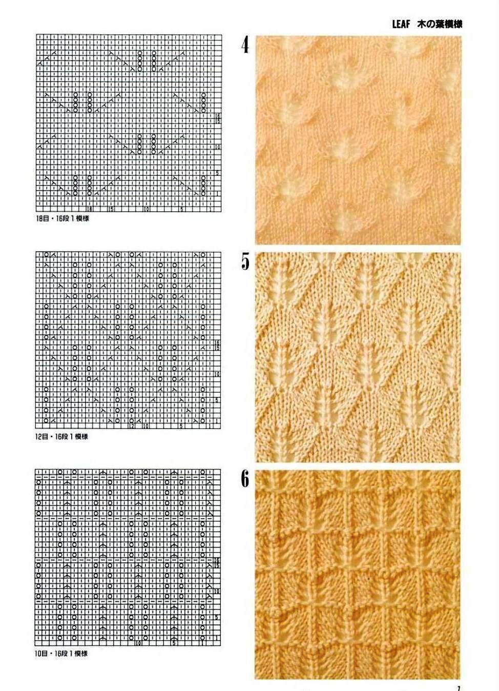 Вязание узора спицами из одной пять